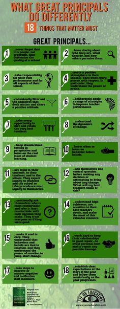 The 18 Characteristics of Great Principals
