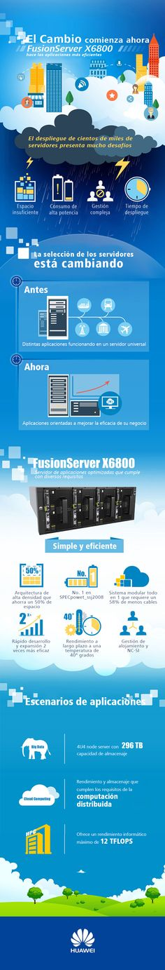 FusionServer makes applications more efficient Desktop Screenshot, Hong Kong, Storage, Purse Storage, Store, Storage Room