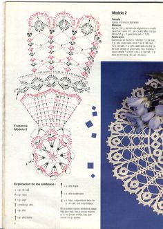 Kira crochet: Crocheted scheme no. Crochet Mat, Crochet Doily Diagram, Crochet Dollies, Crochet Lace Edging, Crochet Potholders, Crochet Doily Patterns, Crochet Home, Thread Crochet, Filet Crochet