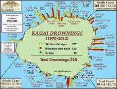 Image result for kauai map,