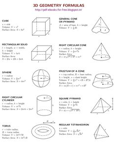 Formula charts for geometry math and geometry formulas math formula chart geometry staar . Mathematics Geometry, Basic Geometry, Teaching Geometry, Geometry Art, Sacred Geometry, Gre Math, Math Vocabulary, Math Math, Math Formula Chart