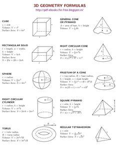 Formula charts for geometry math and geometry formulas math formula chart geometry staar . Mathematics Geometry, Physics And Mathematics, Geometry Art, Sacred Geometry, Teaching Geometry, Basic Geometry, Gcse Math, Maths Algebra, Math Math