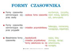 Wersus - pomoce dydaktyczne - Język polski, część 1 - Ortografia i części mowy Polish Language, Poland, Einstein, Crafts For Kids, Preschool, Told You So, Study, Science, Beautiful Pictures