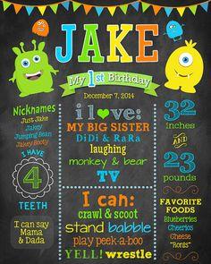 Monster Birthday Chalkboard  Boy's First Birthday