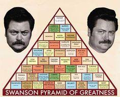 I love Ron Swanson.