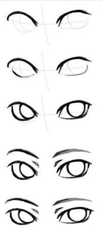 Simple Eye guide