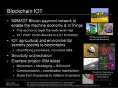 May 5, 2015 Blockchain Health Blockchain IOT 15 http://www.zdnet.com/article/internet-of-things-market-to-hit-7-1-trillion...