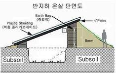 유기농장 마루 - 푸른산하의 귀농일기 :: 축열체로 물벽을 이용한 무가온 온실