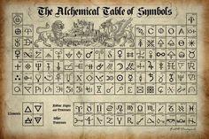 Table of symbols