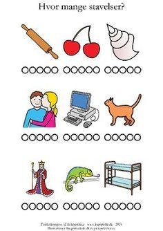 Alle ord der starter med k Syllable, Me On A Map, Kindergarten, Preschool, Language, Classroom, Teaching, Education, Comics