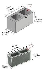 Image Result For Square Cinder Block Dimensions Cinder Block Cinder Blocks