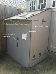 Outdoor Enclosure For Portable Generator Prepping In