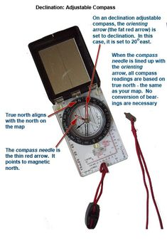 Teaching Map and Compass to kids