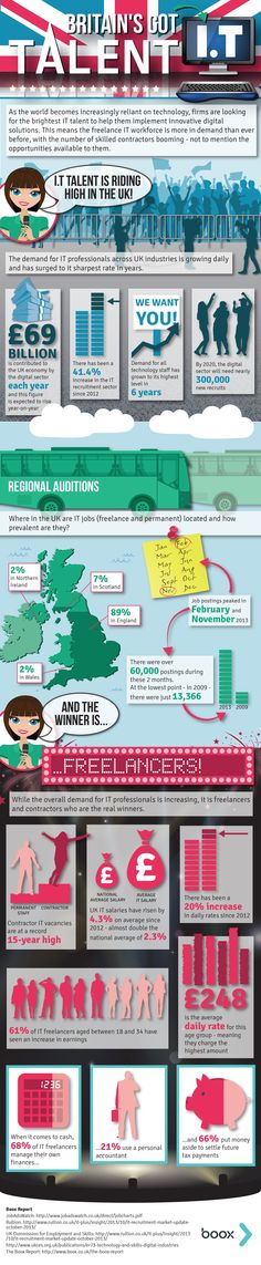A celebration of the self-employed talent who work in the UK IT industry.