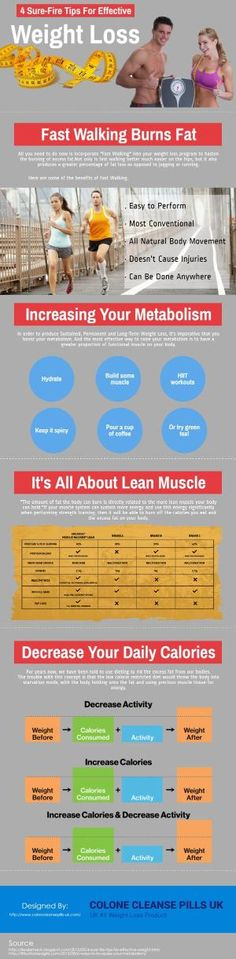 To lose weight, a person needs to use up more calories than consumed. This infographic details how you can shape up and how to lose weight. by Larry Price