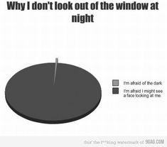 I'm not afraid of the dark outside
