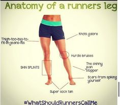 Running Jokes:Anatomy of a Runner's Leg- so true and instead of hurdle bruises there is sand on my feet and sometimes knees