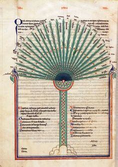 The Book of Trees: 800 Years of Visualizing Science, Religion, and Knowledge in Symbolic Diagrams   Brain Pickings