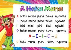 I chose this nursery rhyme because it helps children learn Maori language. Maori Songs, Alphabet Songs, Song Words, Play Based Learning, Fun Learning, How To Pronounce, School Resources, Kids Songs, Childhood Education