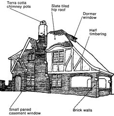 TUDOR  architecture characteristics  