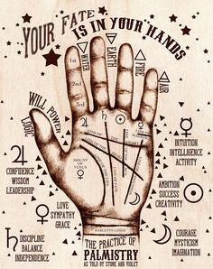 Divination: Your Fate is in Your Hands ~ The Practice of #Palmistry. Want to learn this.....