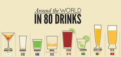 Around the world in 80 drinks