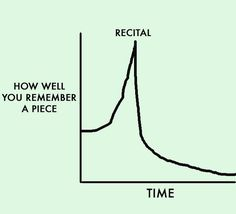 Is this true? Memorization can feel difficult, but it's more manageable than you think.