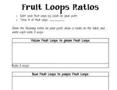 Fruit Loop ratios