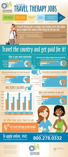 Travel Therapy Jobs vs Permanent Therapy Jobs Infographic Health - occupational therapist job description