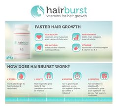 Hairburst Vitamins and Minerals Capsules - 60 Capsules New FAST &FREE SHIPPING Growing longer and stronger hair Nourishing your hair from within Improving overall health Increasing hair strength Improving hair elasticity HairBurst Hair Formula, 60 Count Hairburst uses the best natural nutrients that help with your overall health. But why is overall health important when I just want gorgeous hair A healthy body will create the perfect environment for healthy hair to thrive. Think of it as ...