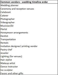 Wedding timeline and vendor list...a sample list to get you started!