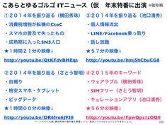 「こあらとゆるゴルゴ ITニュース(仮」年末特番に出演の動画 http://yokotashurin.com/etc/koayuru.html