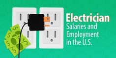 The State of Electrician Salaries and Employment in the US - Capterra Blog