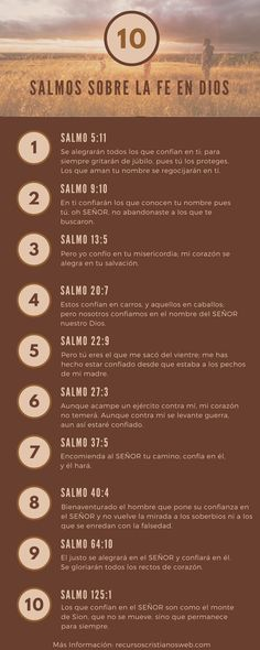 10 Salmos de Fe en Dios #VersiculosdelaBiblia #VersiculosBiblicos #VersiculosDeFe #SalmosDeFe #FeEnDios #Biblia #Versiculos #PalabraDeDios Biblical Verses, Bible Verses, Bible Emergency Numbers, In Christ Alone, Catholic Prayers, God Loves Me, Quotes About God, Dear God, Christian Inspiration