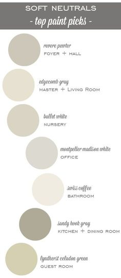 "Neutral paint colors...Benjamin Moore ""Revere Pewter"", ""Edgecomb Gray"", ""Ballet White"", ""Sandy Hook Gray""...Valspar ""Lyndherst Celadon Green""...Behr ""Swiss Coffee"" and ""Montpelier Madison White"""
