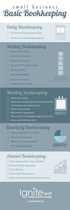 Shop Biz •~• Small Business Basic Bookkeeping #daycarebusinessplan