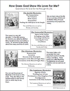 Printables Parts Of The Rosary Worksheets to be back and we on pinterest all about the rosary you know i love this