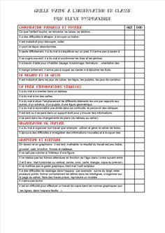 """La dyspraxie fait partie de ces troubles dits TSLA : """"troubles spécifiques du langage et des apprentissages"""". Elle peut se repérer dès la maternelle en observant l'enfant en classe. Le repé… Occupational Therapy, Speech Therapy, Add Adhd, Dyslexia, Special Education, Teaching Resources, Activities For Kids, Coaching, Classroom"""