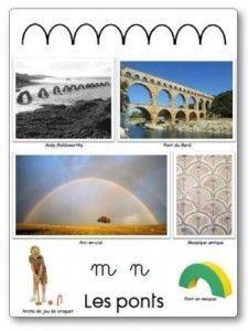 Les ponts Art Activities For Kids, Educational Activities, Art For Kids, Art History Memes, Montessori Math, History Teachers, Pre Writing, Elements Of Art, Fine Motor Skills