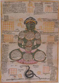 Shvetambara (white-clad) Jain Sect, Tantric Colossal Jina Parshvanatha. Mewar, India ca. 1775–1800. Ink and color on paper