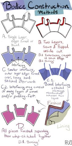 Sewing Men Clothes Bodice Construction Methods (Men use the same construction methods. Diy Clothing, Sewing Clothes, Clothing Patterns, Sewing Patterns, Men Clothes, Sewing Men, Shirt Patterns, Dress Patterns, Doll Clothes
