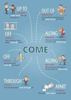 For Your English - For Your Future English Vinglish, Learn English Grammar, English Writing Skills, English Course, English Tips, English Idioms, English Language Learning, English Vocabulary Words, English Phrases