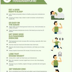 5 Natural Ways to Boost Your Testosterone  #tesosterone #hormones #endocrinesystem #sleep #weightloss #zinc #musclegain #bodybuilding #sugar#sportsperformance #athleticconditioning #gym #fitness #knowyourbody #fitfam #fitmoms #fitdads #weightlossgoals #krebscycle #estrogen #infographic #athleticeatery #toronto #the6ix #healthyliving #athlete #instagood