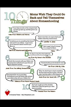 This: 10 Things Mom Wish They Could Go Back and Tell Themselves About Homeschool. Yes!