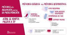¿Qué método de absorción para la #menstruación se adapta mejor a ti? Conoce las ventajas e inconvenientes de la esponja vaginal #Ginecología #saludmujer