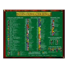 INTERNATIONAL CODE SIGNALS POSTERS so please read the important details before your purchasing anyway here is the best buyReview          INTERNATIONAL CODE SIGNALS POSTERS please follow the link to see fully reviews...