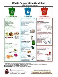 brochures meaning in kannada luxury 10 best waste segregation pamphlets images of brochures meaning in kannada Medical Waste Management, Waste Management System, Waste Segregation, Recycling Storage, Rotten Fruit, Waste Solutions, Solid Waste, Kitchen Waste