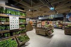 Meny supermarkets by Household, Norway