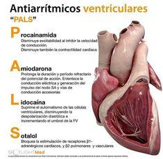 Antiarritmicos ventriculares #PALS
