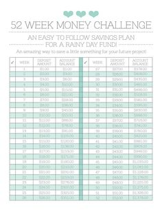 Savings plan. Need to do this!! Maybe I've pinned this already?